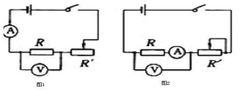 实验步骤: 1.按照电路图1连接实物电路。 2.移动滑动变阻器的滑片,改变滑动变阻器的阻值,记录多组电流值和电压值。 3.对多次实验测得的电阻求导体电阻的平均值。 注意事项:  1. 设计好实验电路,画出正确的电路图,是伏安法测电阻实验的关键。 2. 选择实验器材时,应考虑器材的规格和性能、电源电压、电流表和电压表的量程、待测电阻和滑动变阻器允许通过的最大电流必须统一考虑。如待测电阻约60Ω,电源电压为1.