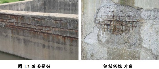 钢筋混凝土防水结构研究