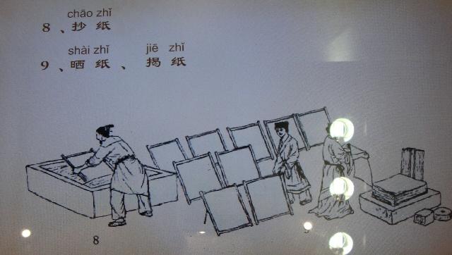 儿童古法造纸步骤
