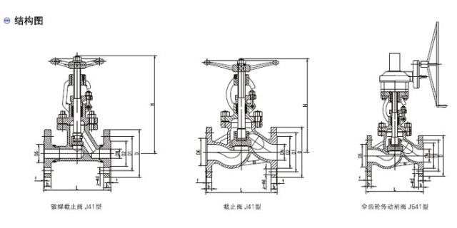 结构特点  截止阀,铸钢截止阀,国标截止阀,法兰截止阀的基本型号  u